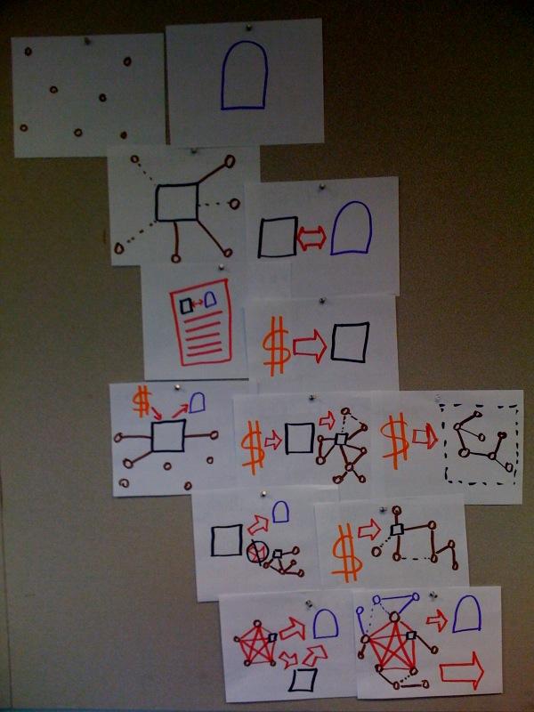 mnaa-diagram