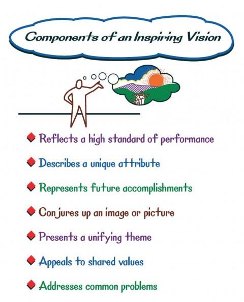 Inspiringvision