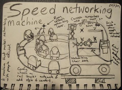 networks work