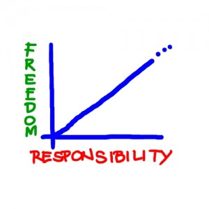 freedom-and-responsibility