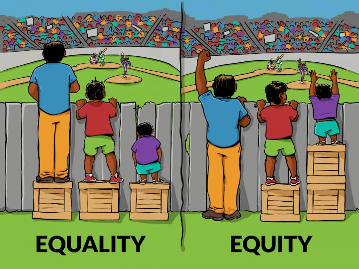 IISC_EqualityVsEquityCartoon