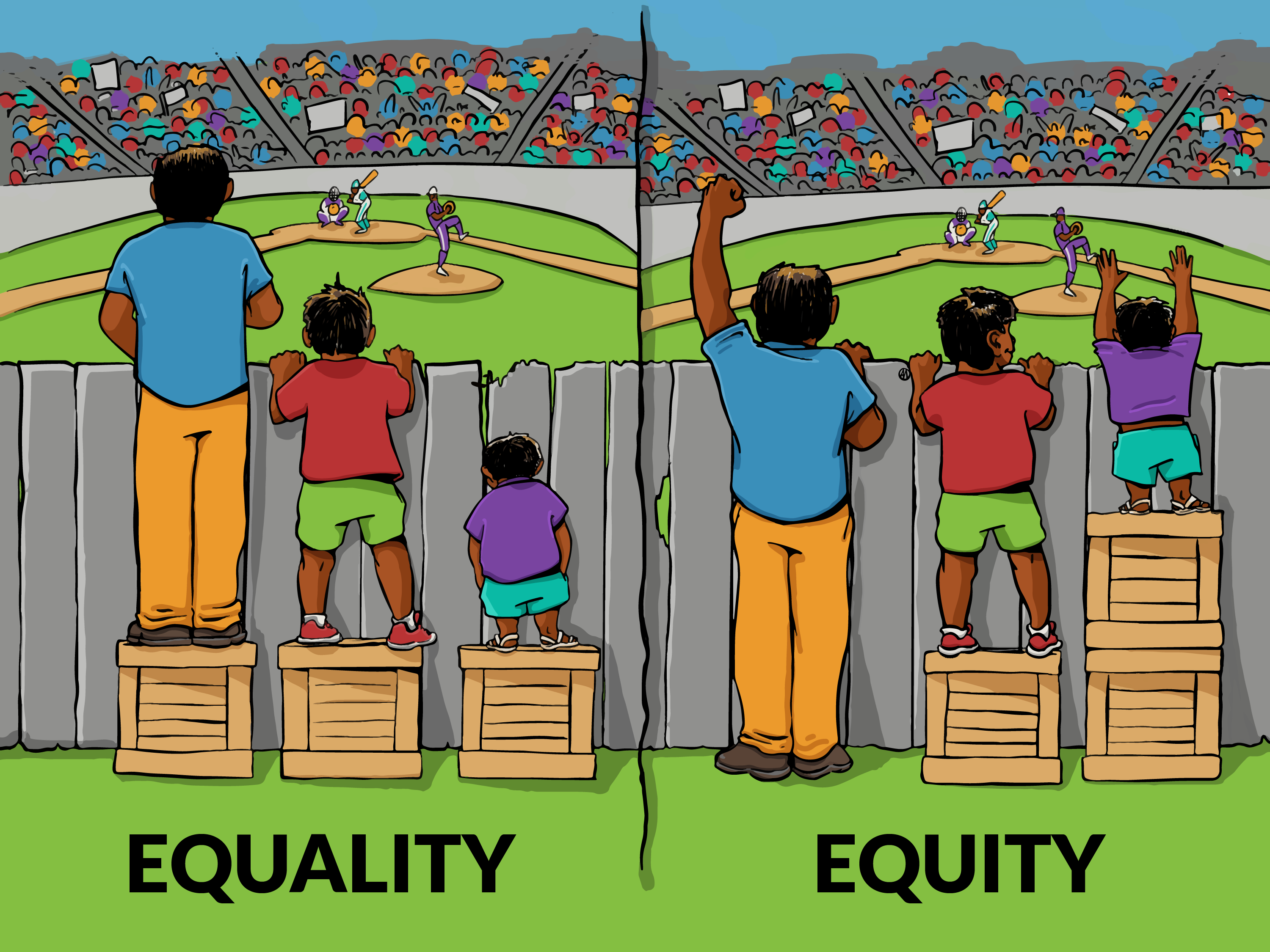 Image result for equal versus equitable
