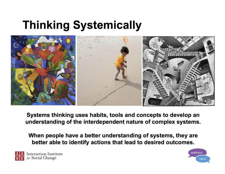 system quotes